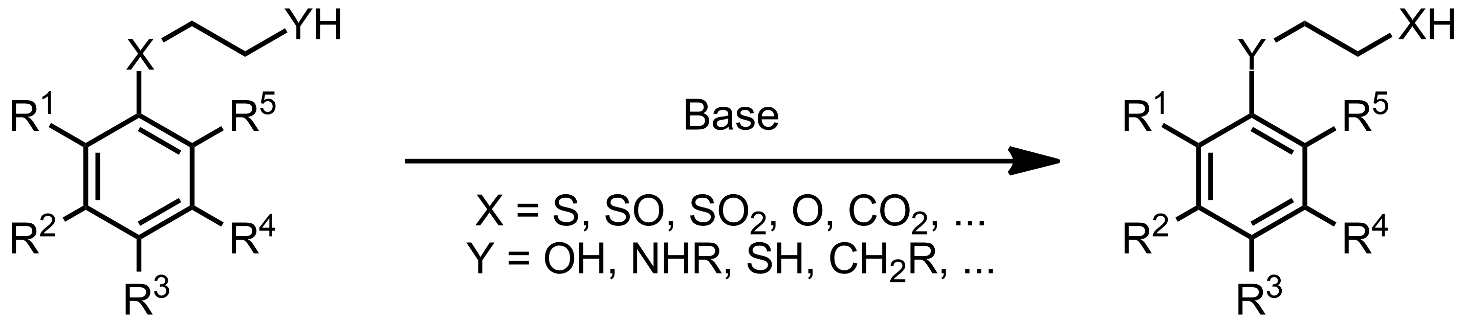 Schematic representation of the Smiles Rearrangement.
