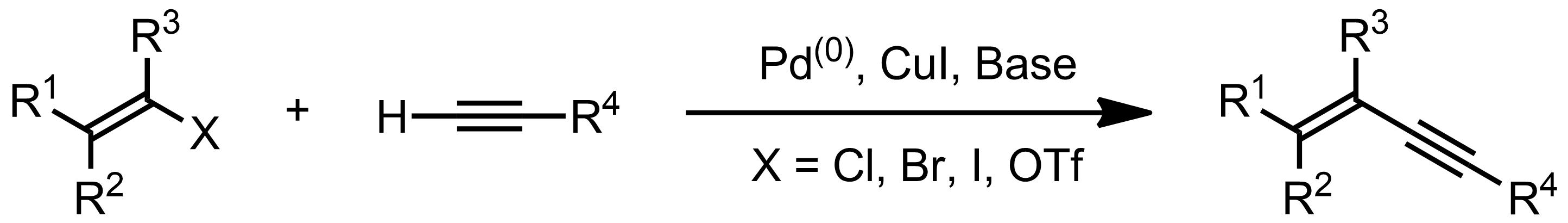 Schematic representation of the Sonogashira Coupling.