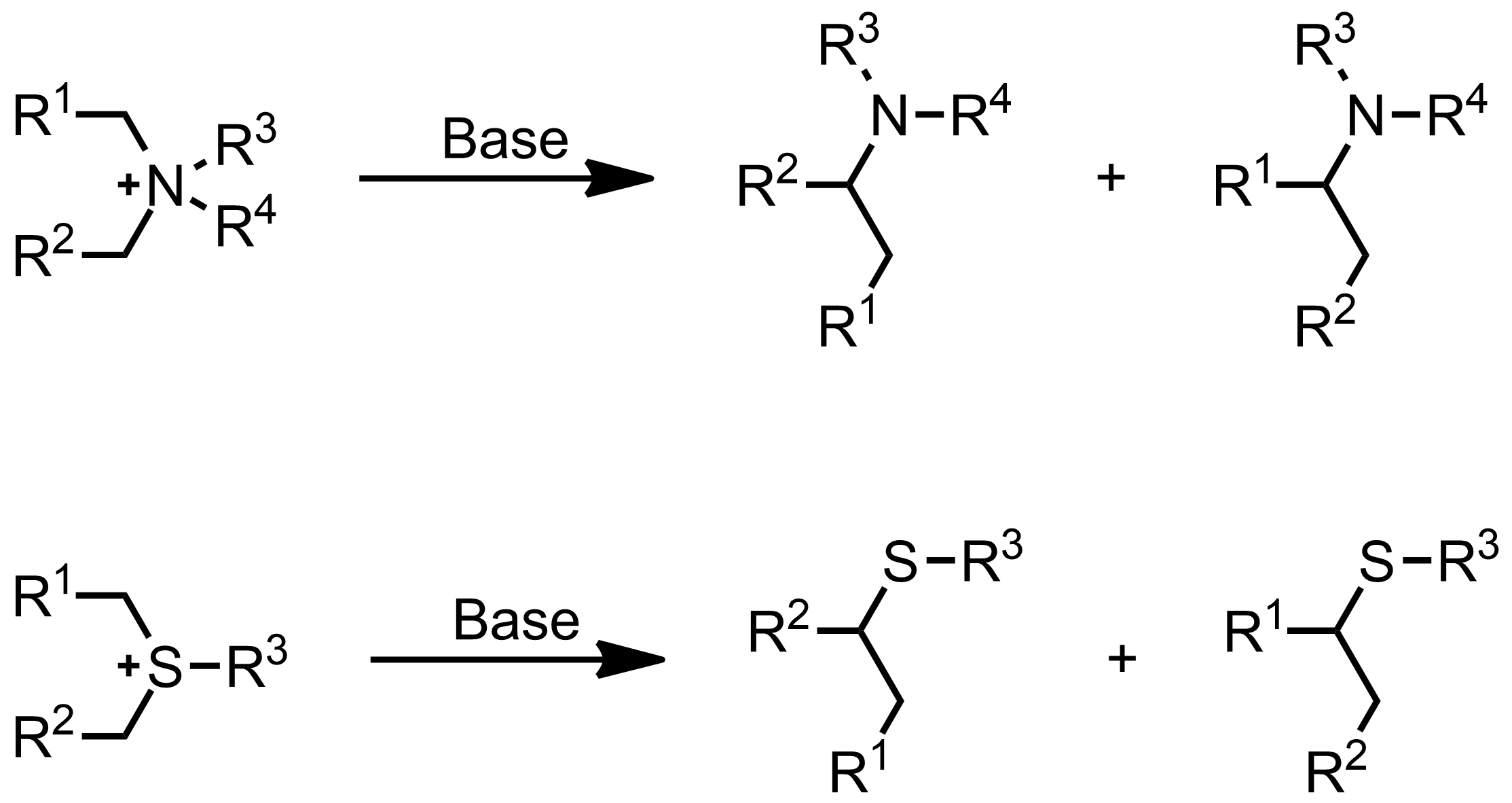 Schematic representation of the Stevens Rearrangement.