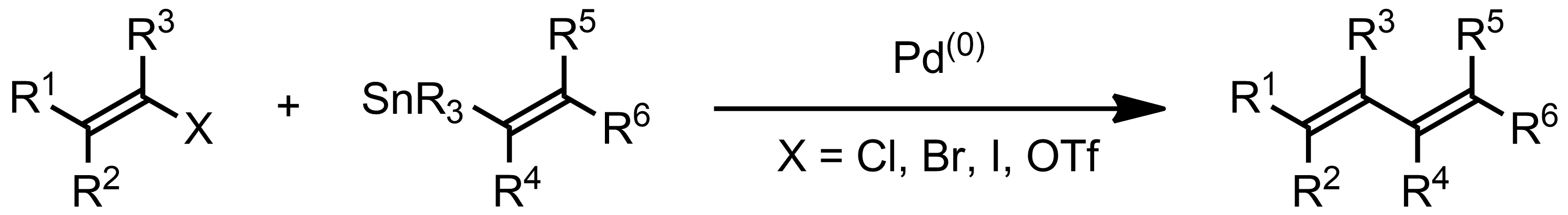 Schematic representation of the Stille Coupling.