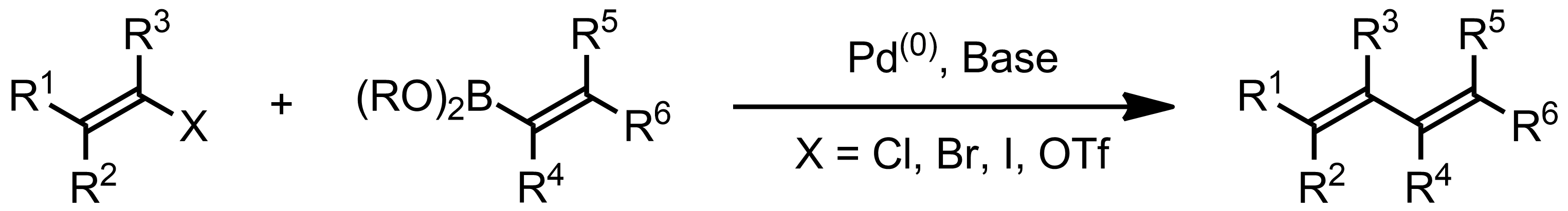 Schematic representation of the Suzuki Coupling.