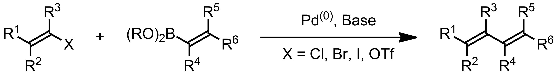 Schematic representation of the Suzuki Coupling.