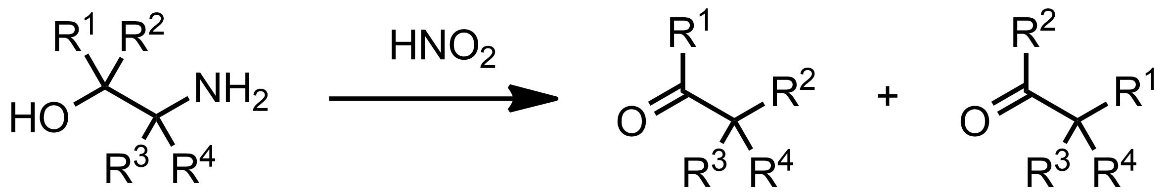 Schematic representation of the Tiffeneau-Demjanov Rearrangement.