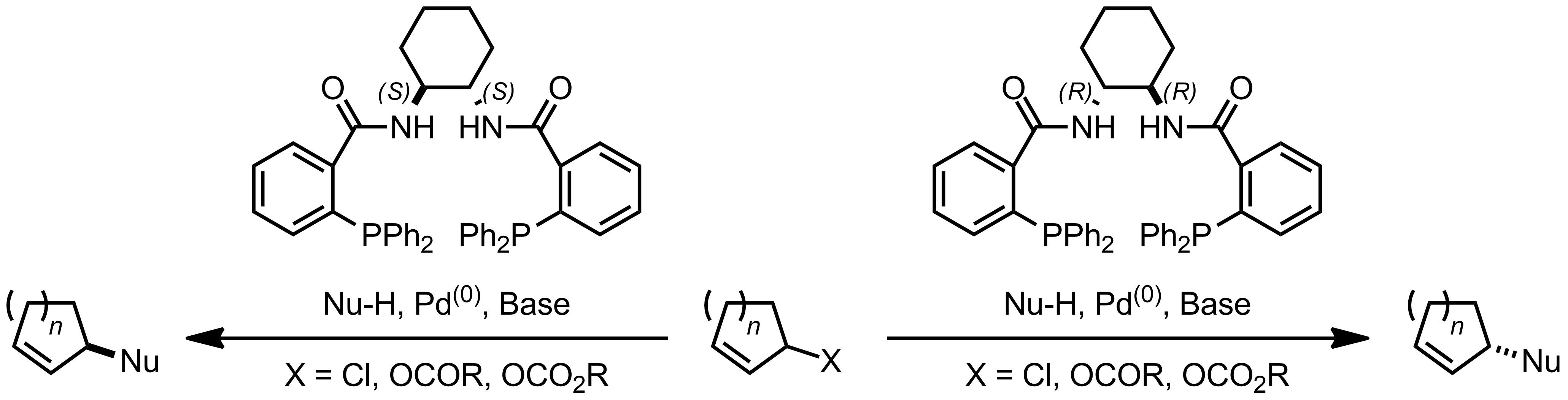 Schematic representation of the Trost Asymmetic Allylation Alkylation.