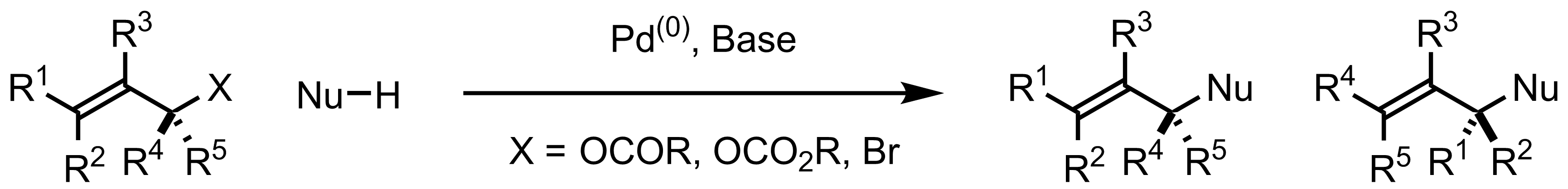 Schematic representation of the Tsuji-Trost Reaction.