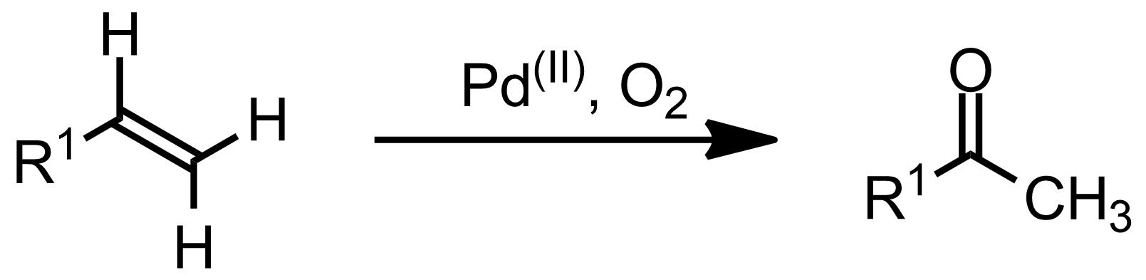 Schematic representation of the Wacker Oxidation.