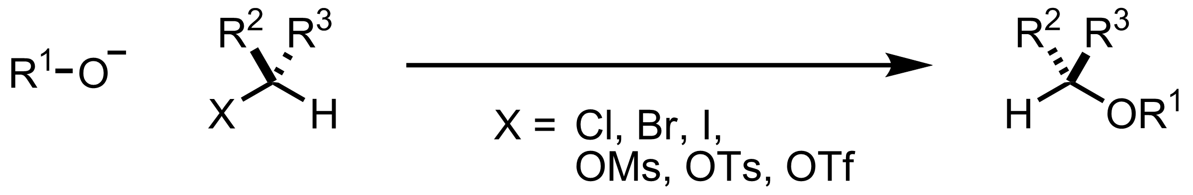 Schematic representation of the Williamson Ether Synthesis.