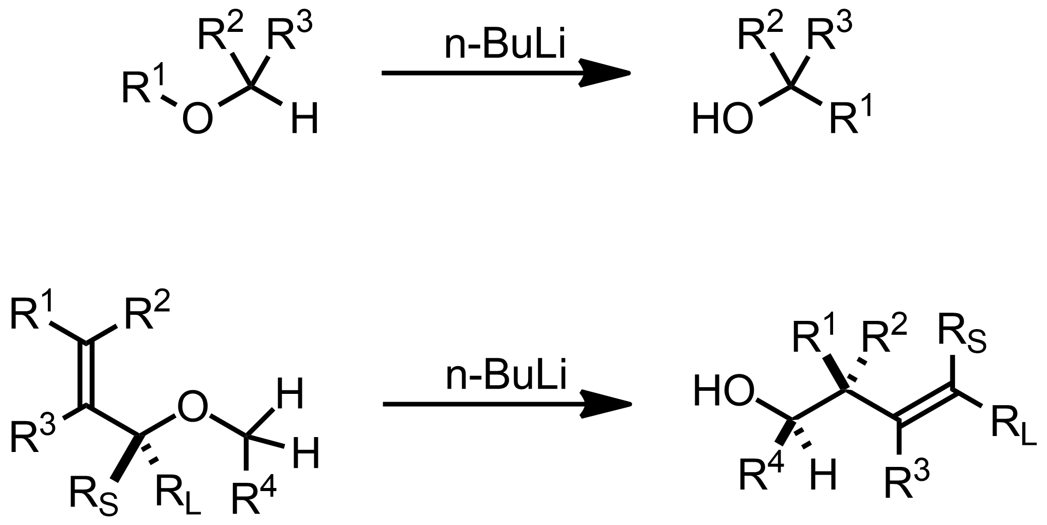 Schematic representation of the Wittig Rearrangement-[2,3].