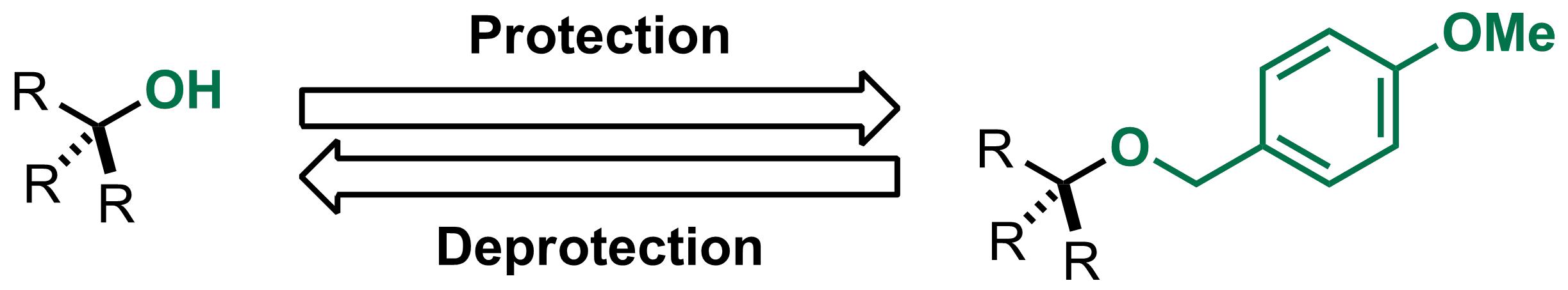 4-Methoxybenzyl ether (PMB) scheme